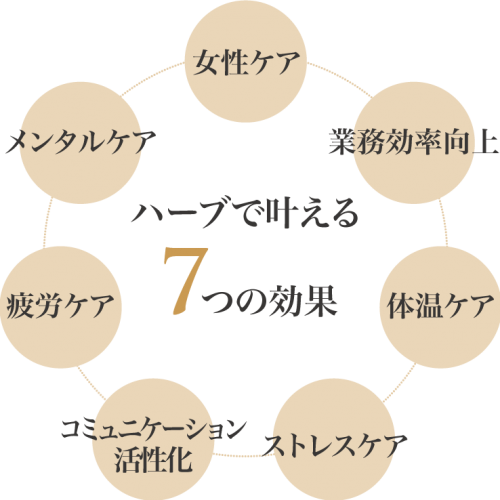nomu_7effect